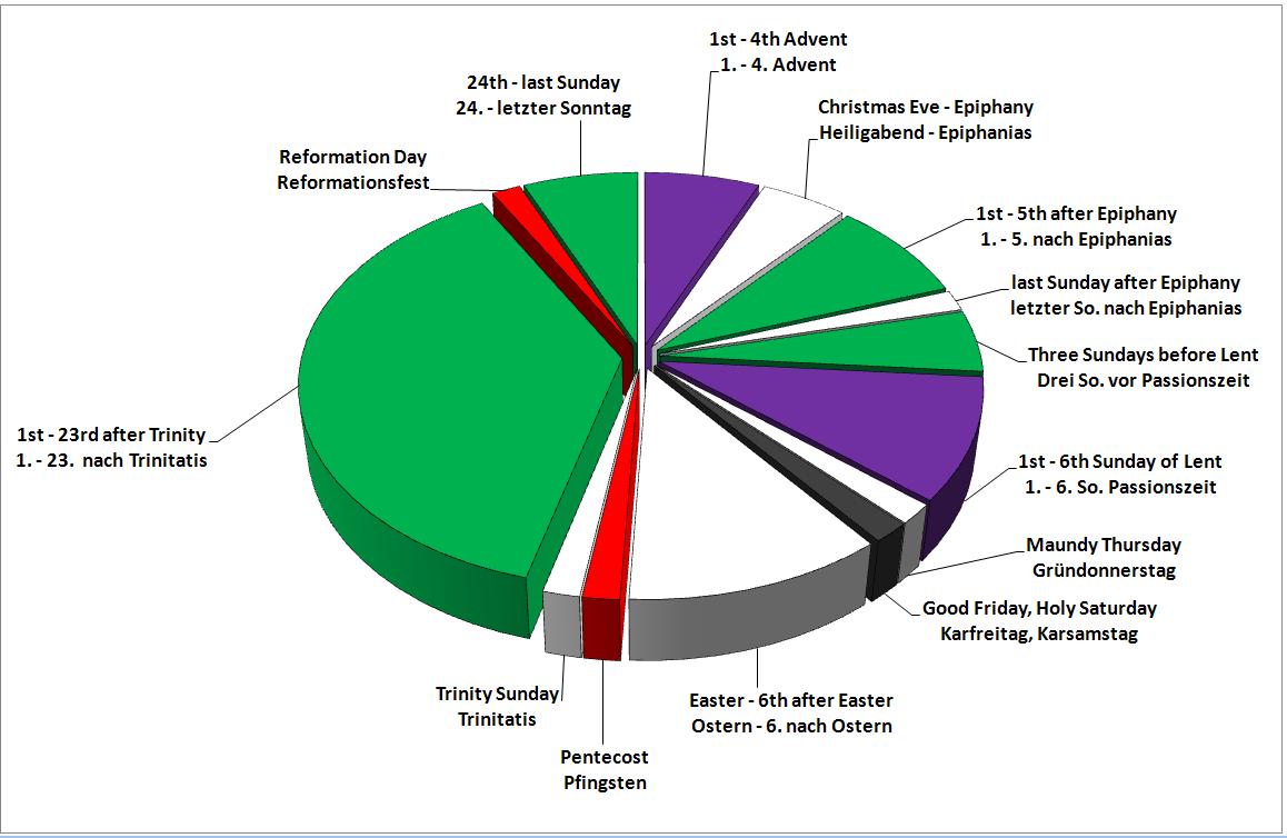 "... Results for ""Christian Liturgical Colours"" – Calendar 2015"